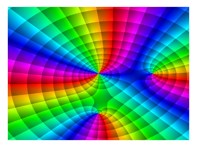 A plot of x^2(x-3)(x-3i) with tile-type contours